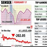 Market ends lower for 3rd day as macroeconomic worries persist