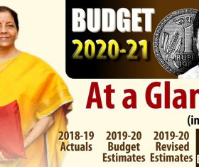 Union Budget 2020: Cuts in personal income tax; raises customs duty